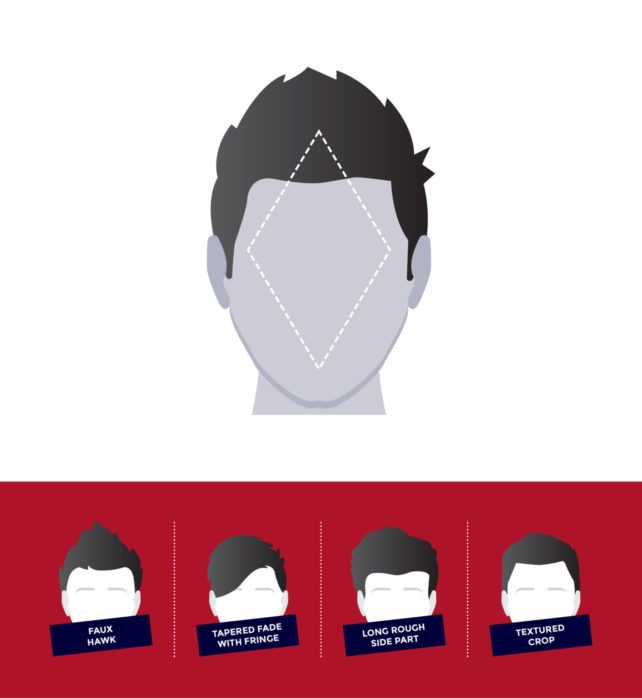 best-men's-hairstyles-for-all-face-shapes